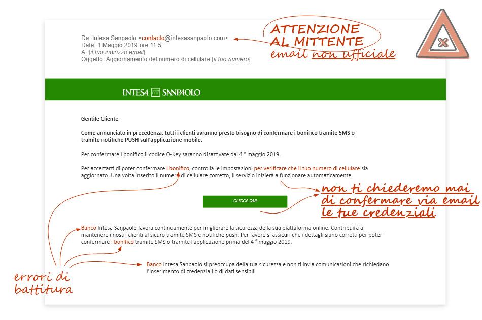 Email di Intesa SanPaolo falsa, mittente errato